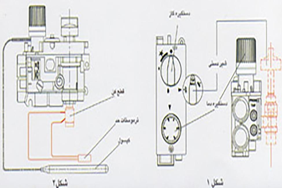 عیب یابی و تعمیر بخاری گازی و سایر انواع